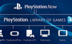 PlayStation Now Summer PS4 PS3 PS2 PS One PS Vita