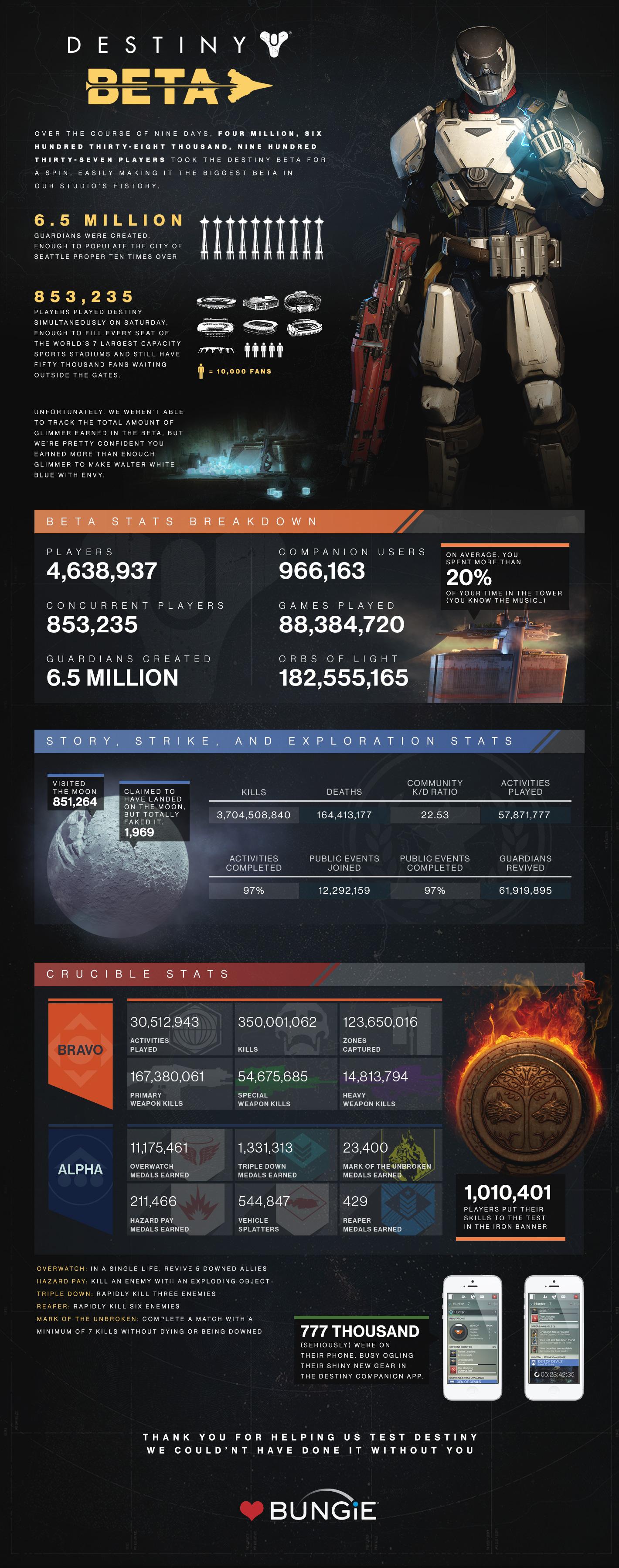 Worksheet Destiny Facts destiny facts scalien
