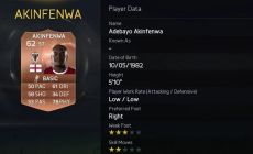FIFA 15 Strongest Players