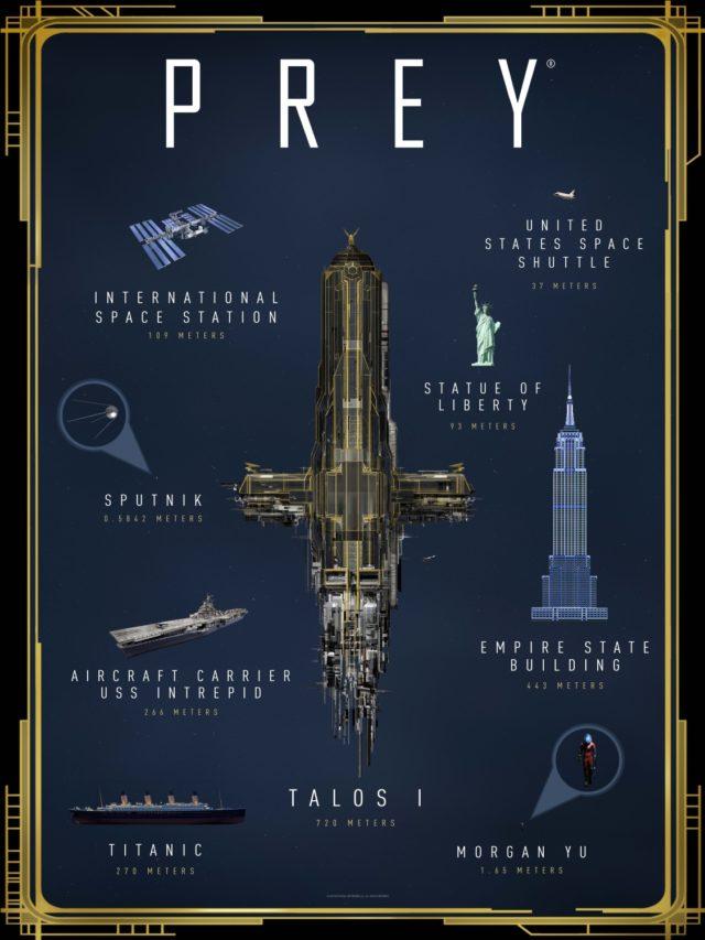 Talos I_Infographic